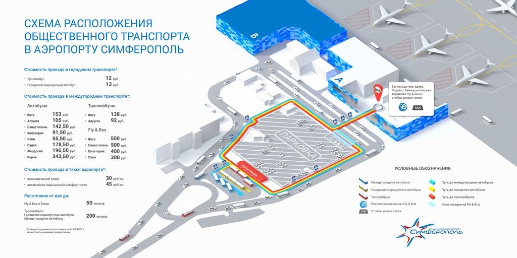 Стирка как из аэропорта симферополя добраться до севастополя важным становится то